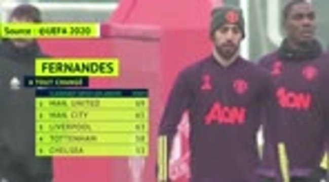 """Premier League : Man. United - Berbatov sur Bruno Fernandes : """"Je pensais qu'un joueur ne pouvait pas changer une équipe, j'avais tort"""""""