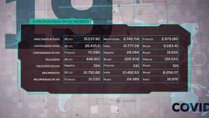 Estatus crisis COVID-19 03 febrero 2021 11:00