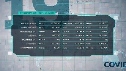Estatus crisis COVID-19 23 febrero 2021 13:00