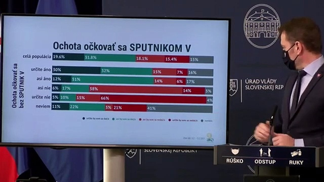 ZÁZNAM:TK predsedu vlády SR Igora Matoviča o vakcíne Sputnik V