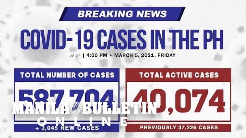 DOH reports 3,000 new COVID-19 cases