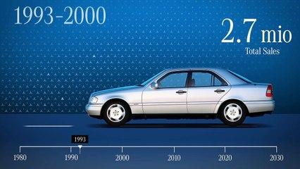 Mercedes Classe C : son évolution depuis 1982 avec la 190, jusqu'à aujourd'hui avec la cinquième génération de la Classe C.
