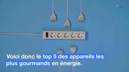 Electricité : quels sont les appareils qui consomment le plus ?