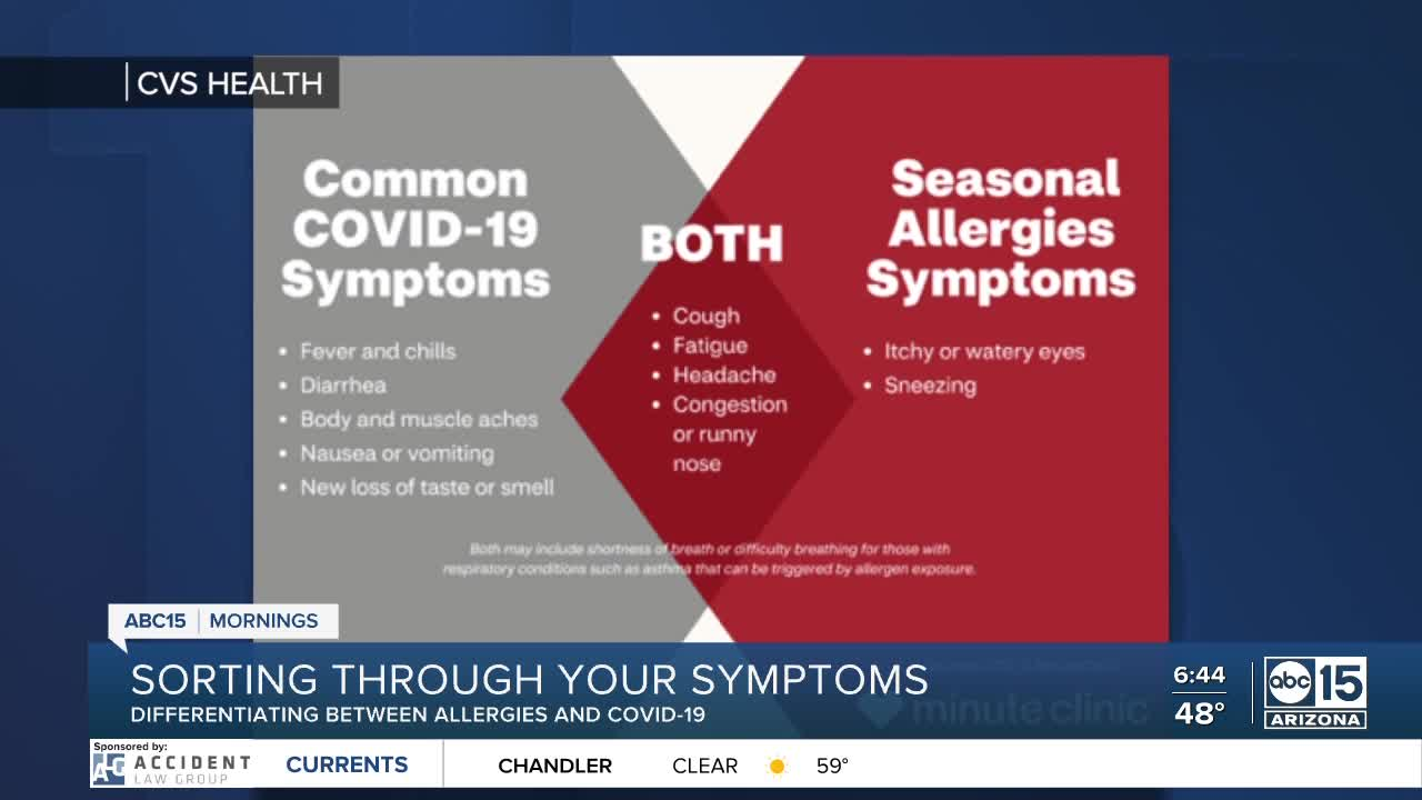 Allergies, cold or COVID-19? Sorting through your symptoms