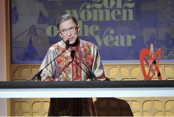 Five Facts About Ruth Bader Ginsburg
