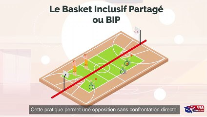 Les pratiques du Basket Inclusif