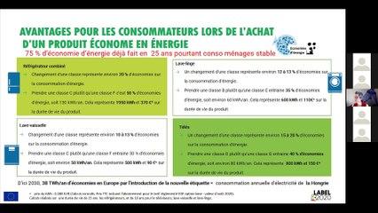 Webinaire Conseillers FAIRE –Consommation d'énergie à l'intérieur du logement : les appareils et leur étiquette énergie