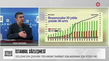 İstanbul Sözleşmesi   NATO & AB Zirveleri   Ekonomik Dalgalanma & AKP MKYK