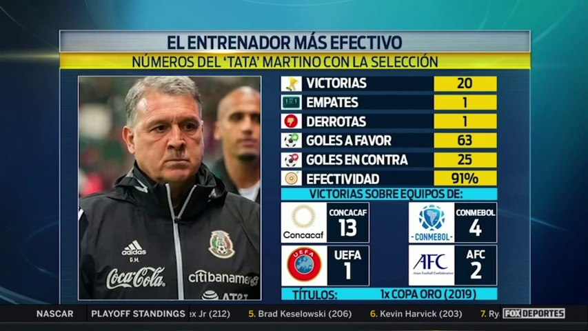Los números del 'Tata' Martino con México: Central FOX EXCLUSIVO