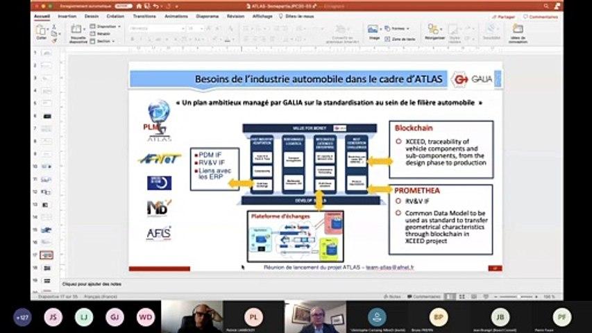 ATLAS : Réunion Lancement  3/3 : 3) Atlas et filière Auto