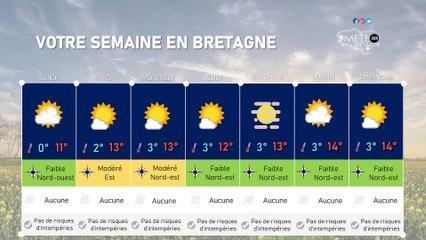 Illustration de l'actualité Votre semaine en Bretagne : à la recherche de quelques degrés supplémentaires