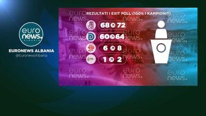 Elezioni in Albania, in testa i socialisti di Rama, i conservatori secondi con uno scarto minimo