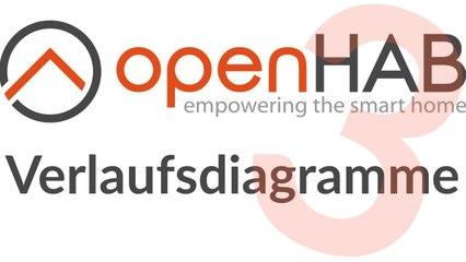 [TUT] OpenHAB 3 - Verlaufsdiagramme erstellen [4K   DE]