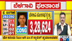 Satish Jarkiholi Leading With 10,581 Votes In Belagavi Lok Sabha Constituency   Election Result 2021