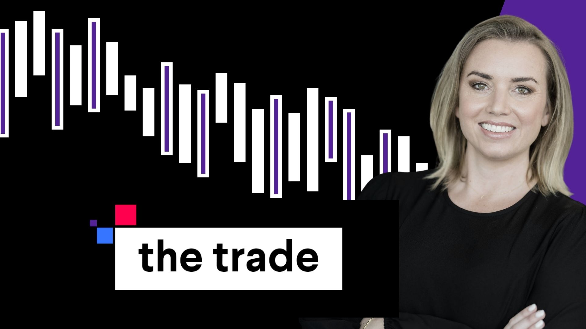 Mandi's 3 steps process to become a better trader | the trade