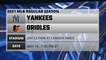 Yankees @ Orioles Game Preview for MAY 15 -  7:05 PM ET