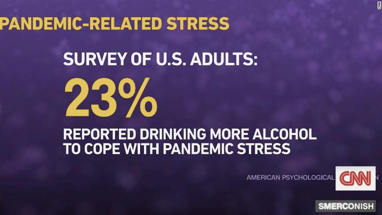 Does America have a drinking problem?