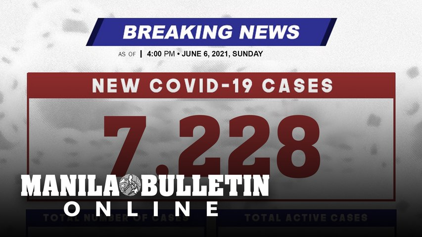 DOH reports 7,228 new cases, bringing the national total to 1,269,478, as of JUNE 6, 2021