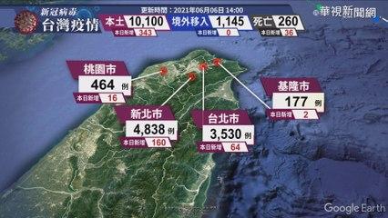 新冠病毒台灣疫情 更新時間 2021/06/06 14:00