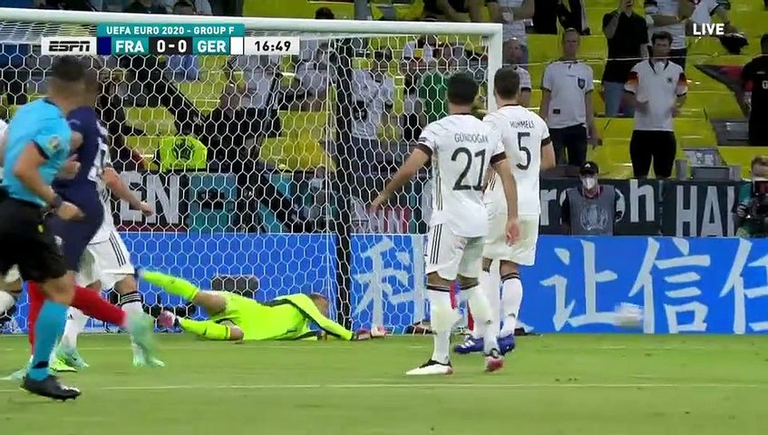 France vs Germany All Goals and Highlights - 15/06/2021