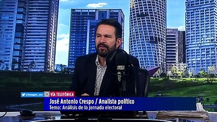 ¿Qué pasó con Morena y los resultados de las elecciones?