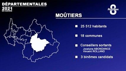 Canton de Moûtiers