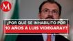 La SFP inhabilitó a Luis Videgaray por 10 años por mentir en su declaración patrimonial