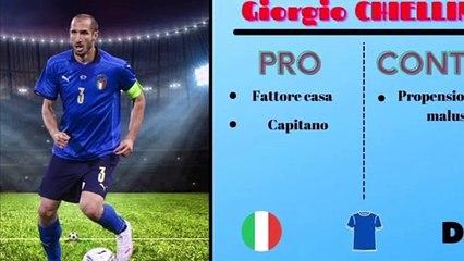 EURO 2020   I consigli di Lazionews.eu per la prima giornata