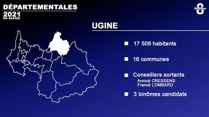 Canton d'Ugine