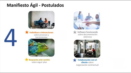 Fundamentos Básicos Agile + OKR-FINAL