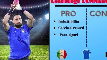 EURO 2020   I consigli di Lazionews.eu per la terza giornata