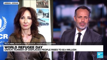 World refugee day: UNHCR number of displaced people rises to 82.4 million