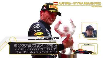 Styrian Grand Prix preview
