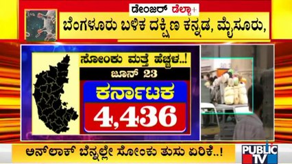4436 Covid 19 Cases Were Reported In Karnataka Yesterday