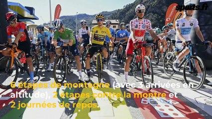 Tout savoir sur le Tour de France 2021