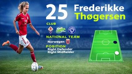 Frederikke Thøgersen Highlights ● RD/RM ● 2021