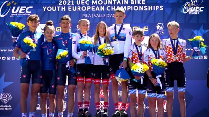 #EuroMTBYouth21
