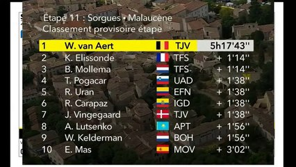 Retour sur la 11ème étape du Tour de France 2021