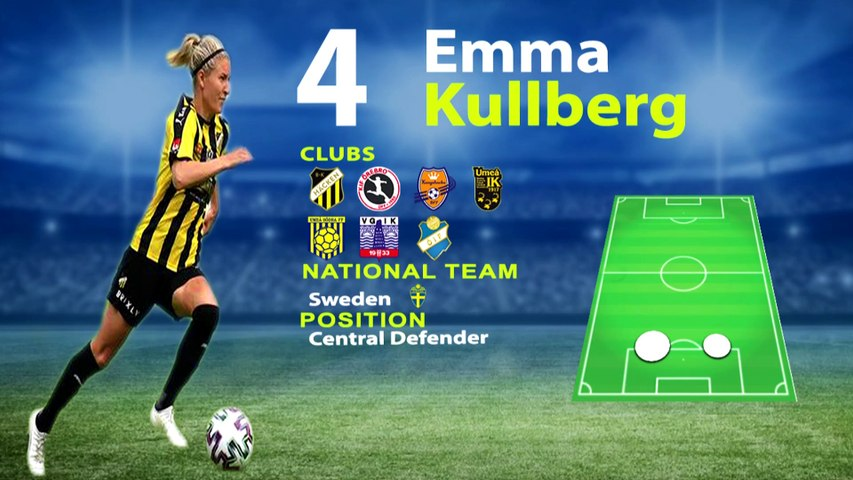 Emma Kullberg Highlights ● CB ● 2021