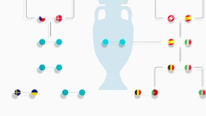 Euro 2020: England's road to the Final