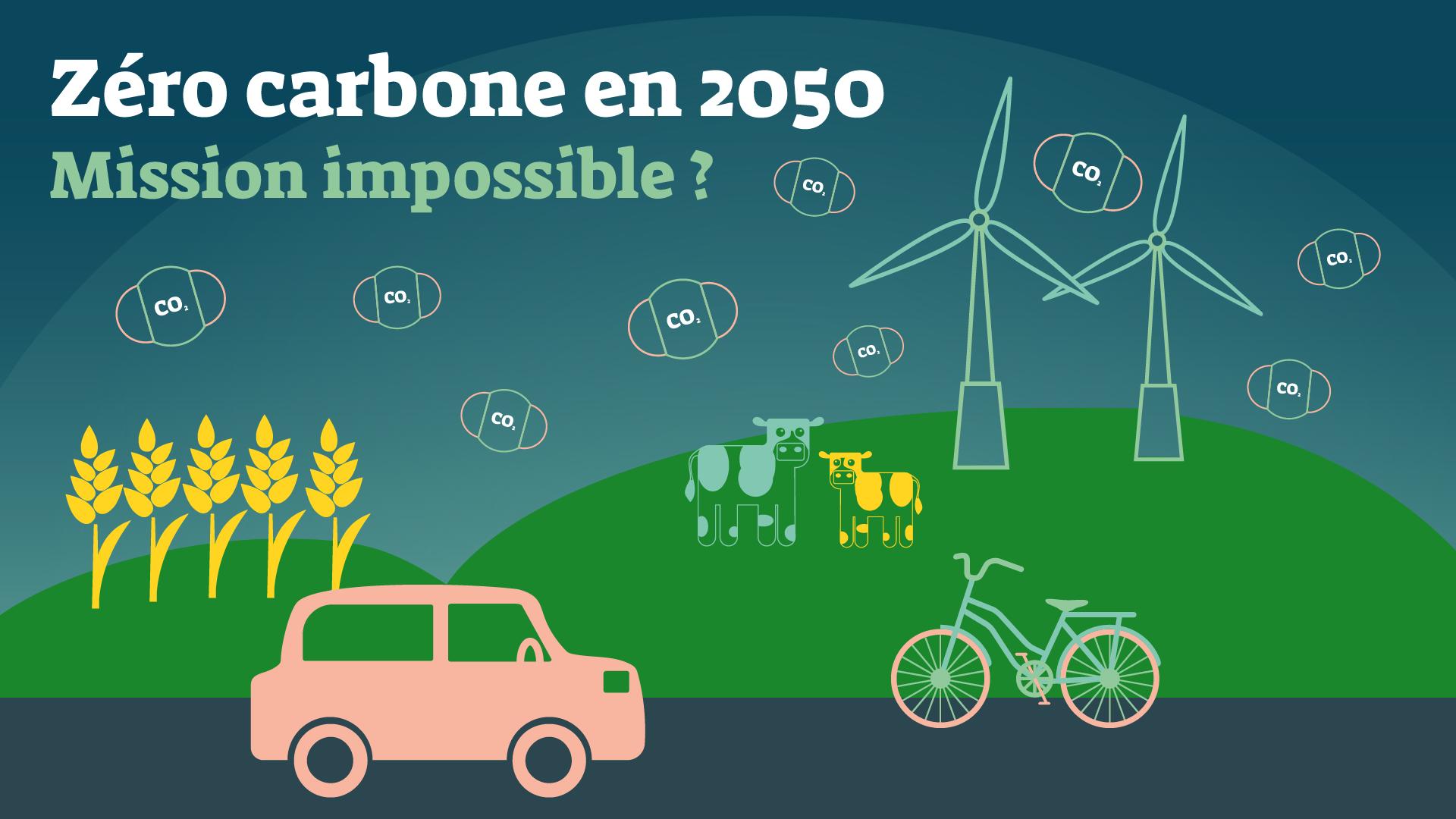 Pourquoi l'objectif zéro carbone de la France en 2050 est important ?