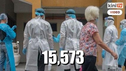 15,573 new Covid 19 cases, over 7k in Selangor