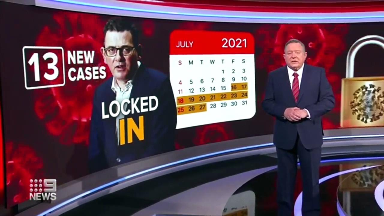 Lockdown extended in Victoria – Coronavirus – News Australia