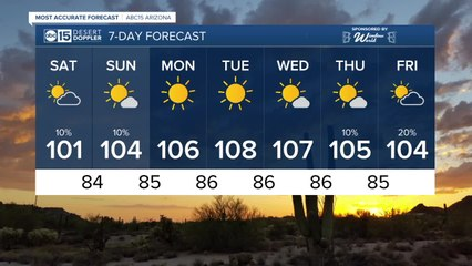 MOST ACCURATE FORECAST: Slight chance for monsoon storms Saturday