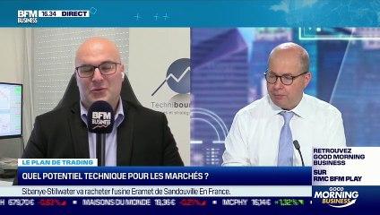Stéphane Ceaux-Dutheil (technibourse.com) : Quel potentiel technique pour les marchés ? - 30/07
