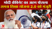 Modi Cabinet Approves Samagra Siksha Mission 2.0   योजना में खर्च होंगे 2.94 लाख करोड़ रुपये
