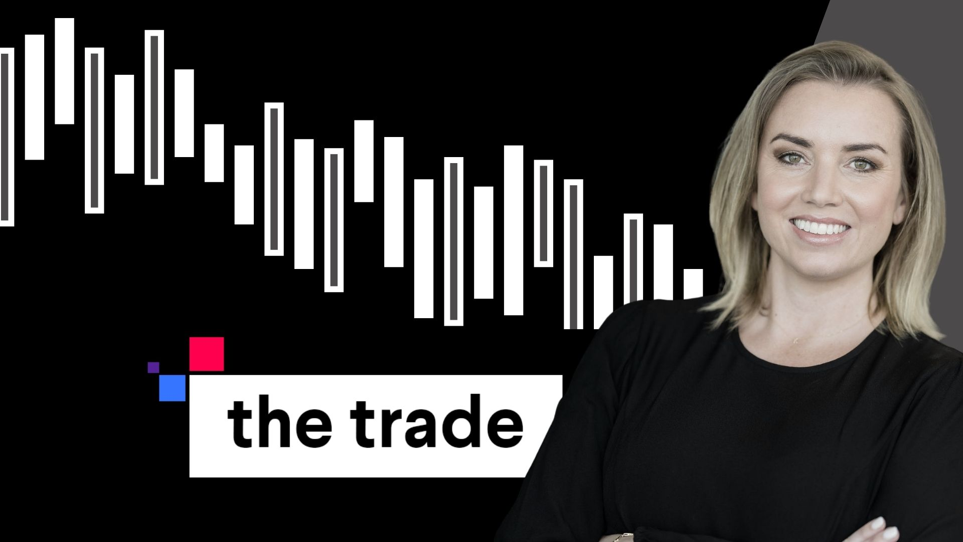 What the gold price is telling traders | the trade