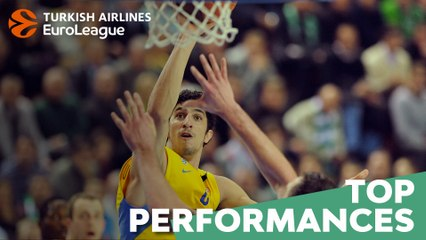Top Performances, 2008-09: Lior Eliyahu, Maccabi Tel Aviv