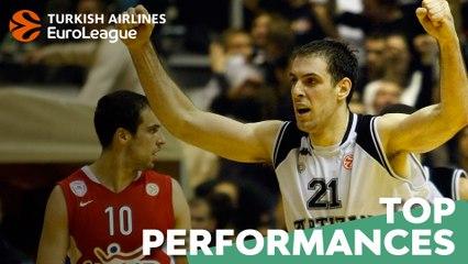Top Performances, 2009-10: Aleks Maric, Partizan Belgrade