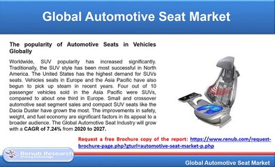 Automotive Seat Market By Material, Companies, Forecast by 2027